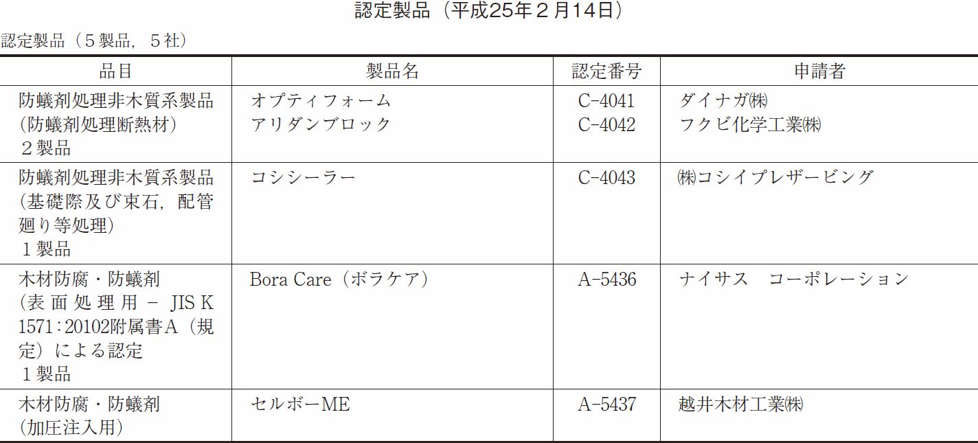 http://www.mokuzaihozon.org/about/jwpa_news/39-2_1.JPG