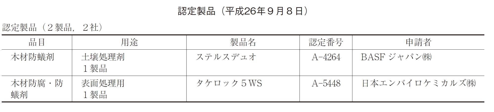 http://www.mokuzaihozon.org/about/jwpa_news/WS000002.JPG