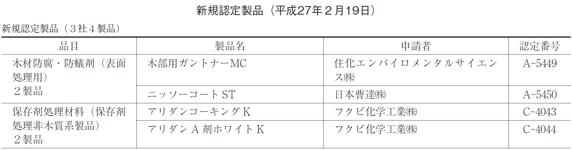 http://www.mokuzaihozon.org/about/jwpa_news/WS150330_1.JPG