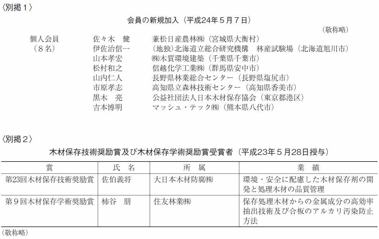 http://www.mokuzaihozon.org/about/jwpa_news/img20120608.jpg
