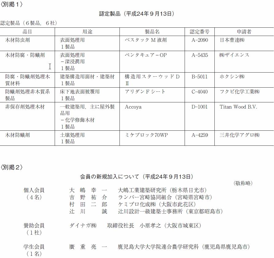 http://www.mokuzaihozon.org/about/jwpa_news/news38_6.JPG